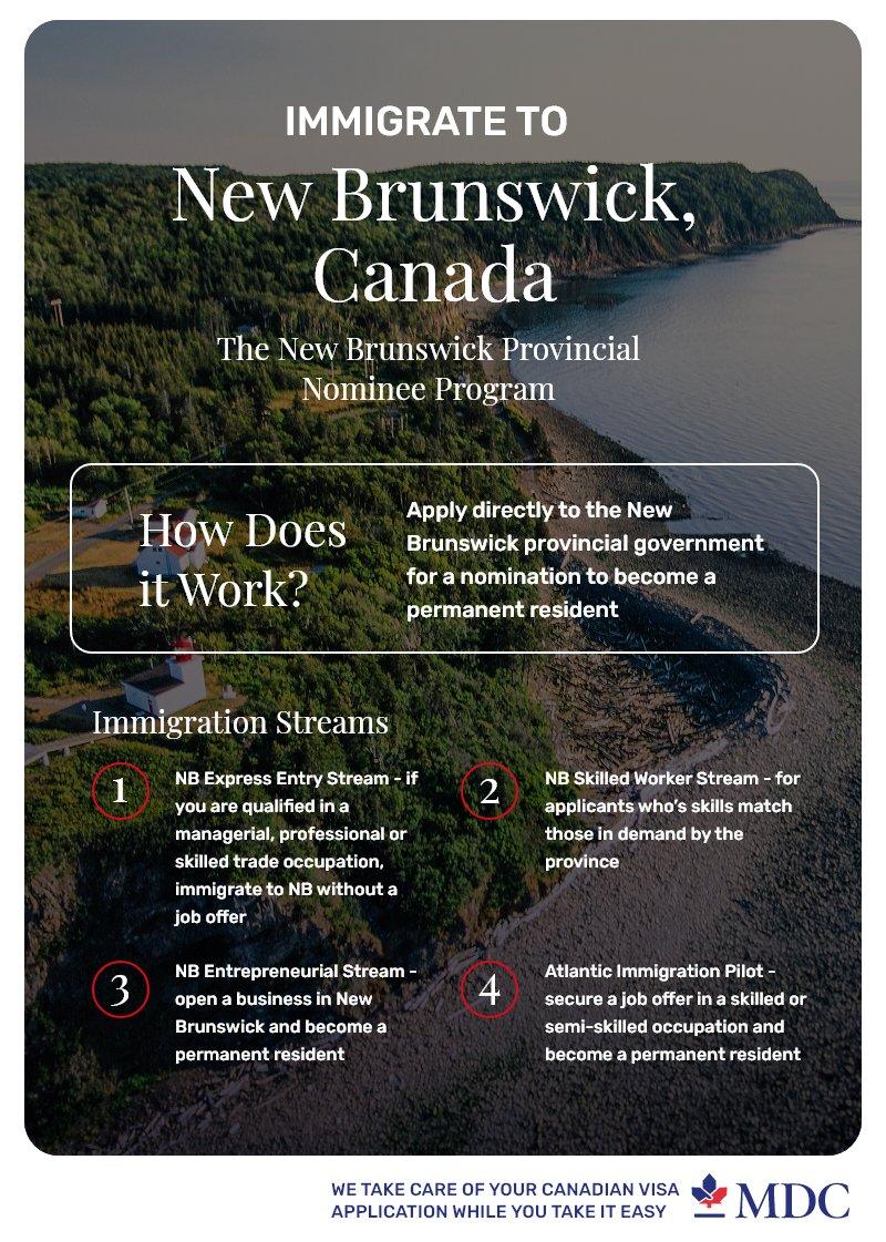Immigrate-to-New-Brunswick-Canada