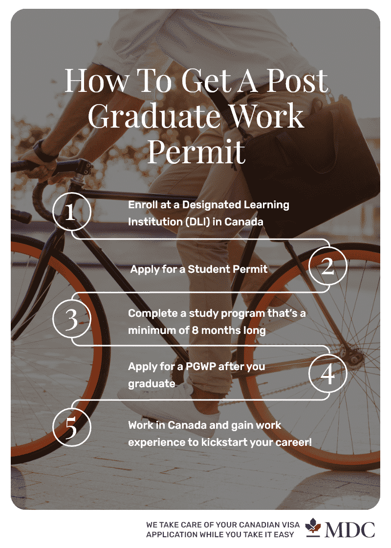 Steps to Get a Post-Graduate Work Permit_Infographic