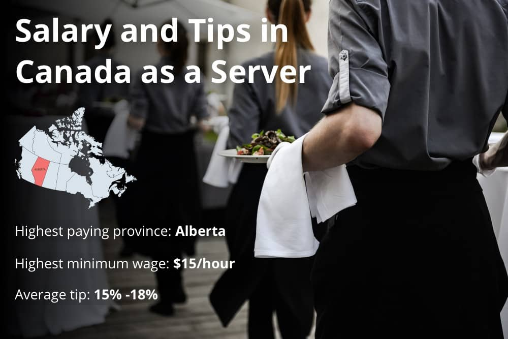 Waiters in Canada salary Infoghraphic