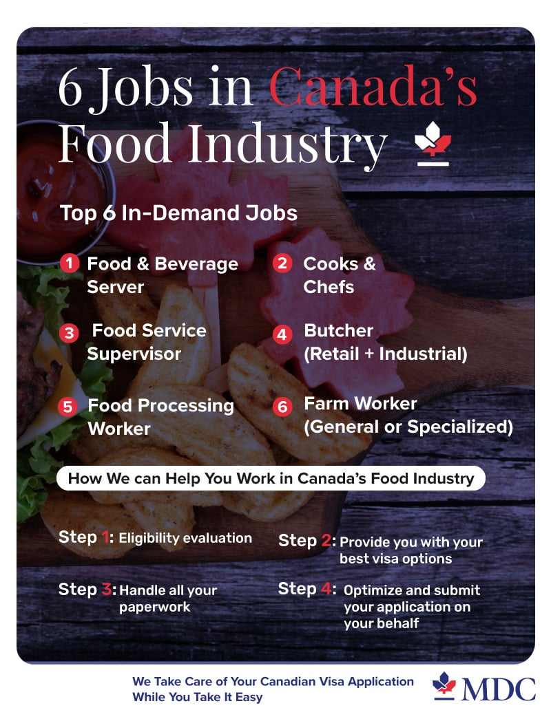6 Jobs in Canada's food industry_infographic