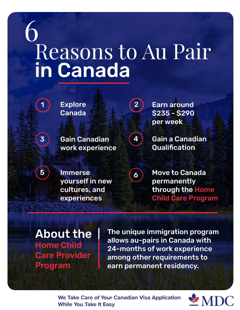 6 Reasons to work in Canada as an Au pair infographic